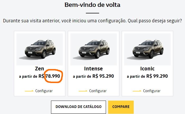 Цены на новый Рено Дастер в разных странах