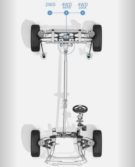 Двигатель нового Дастера 2021 модельного года
